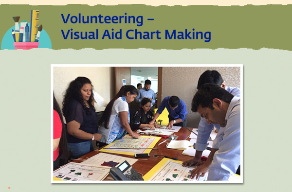 Volunteering - Visual Aid Chart Making